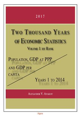 Two Thousand Years of Economic Statistics (2017). Population, GDP at PPP, and GDP Per Capita
