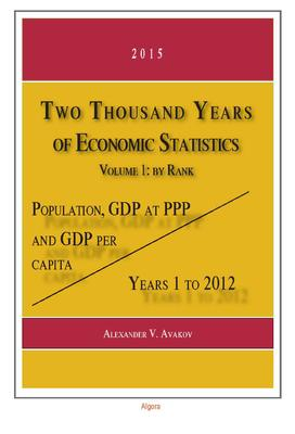 Two Thousand Years of Economic Statistics (2015). Population, GDP at PPP, and GDP Per Capita